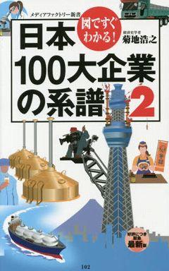 図ですぐわかる!日本100大企業の系譜〈2〉