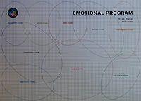 エモーショナル・プログラム―市場分析・ブランド開発のための感性マーケティング・メソッド